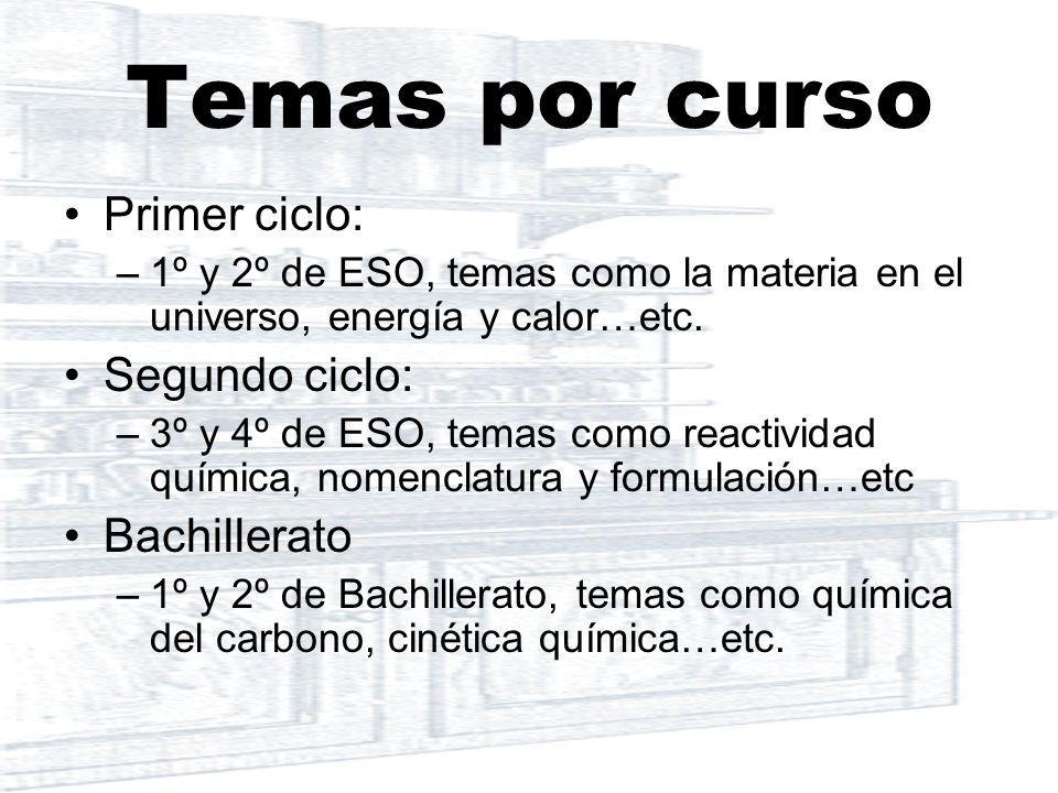 Temas por curso Primer ciclo: –1º y 2º de ESO, temas como la materia en el universo, energía y calor…etc. Segundo ciclo: –3º y 4º de ESO, temas como r