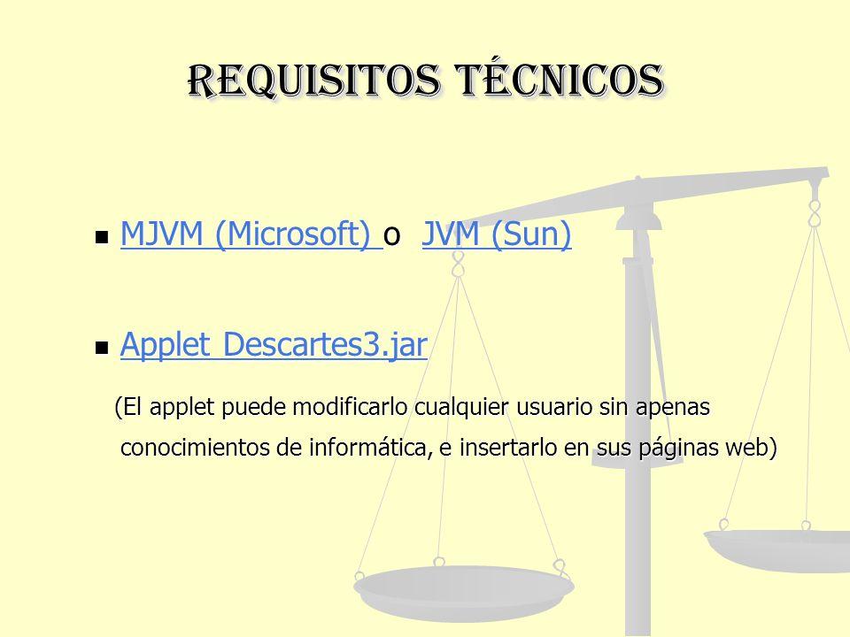 requisitos técnicos MJVM (Microsoft) o JVM (Sun) MJVM (Microsoft) o JVM (Sun) MJVM (Microsoft) JVM (Sun) MJVM (Microsoft) JVM (Sun) Applet Descartes3.jar Applet Descartes3.jar Applet Descartes3.jar Applet Descartes3.jar (El applet puede modificarlo cualquier usuario sin apenas conocimientos de informática, e insertarlo en sus páginas web) (El applet puede modificarlo cualquier usuario sin apenas conocimientos de informática, e insertarlo en sus páginas web)