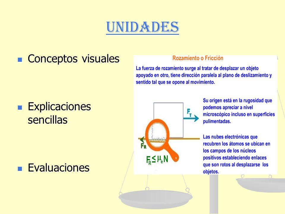 unidades Conceptos visuales Explicaciones sencillas Evaluaciones