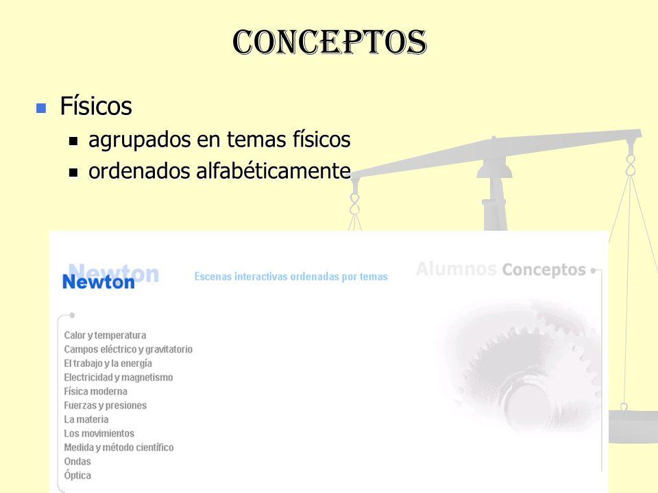 conceptos Físicos Físicos agrupados en temas físicos agrupados en temas físicos ordenados alfabéticamente ordenados alfabéticamente