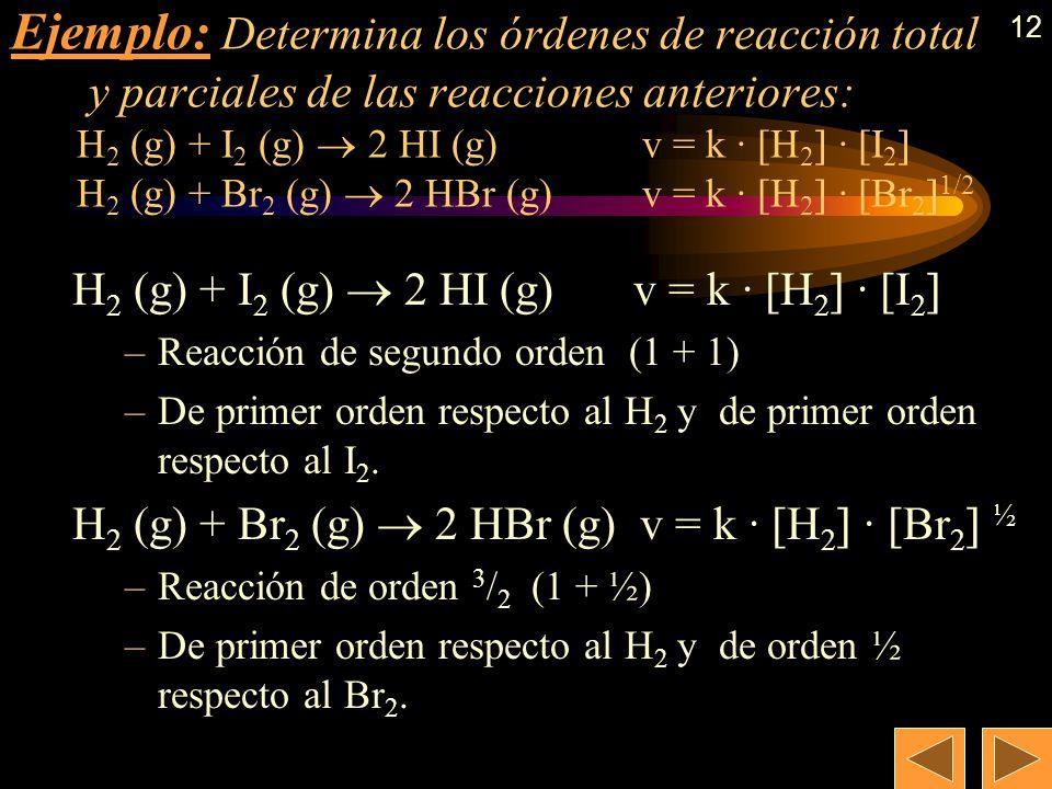 11 Orden de reacción En la expresión: v = k · [A n · [B m se denomina orden de reacción......al valor suma de los exponentes n + m. Se llama orden de