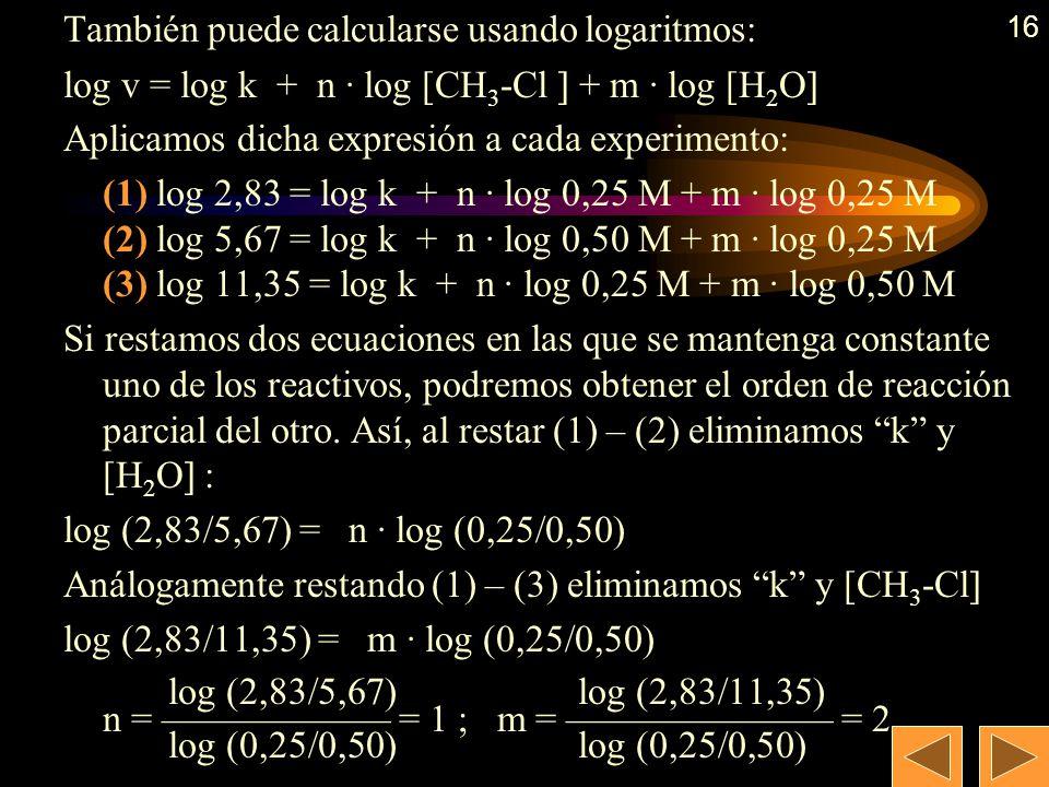 15 Ejemplo: Determinar el orden de reacción : CH 3 -Cl (g) + H 2 O (g) CH 3 -OH (g) + HCl (g) usando los datos de la tabla anterior. v = k · [CH 3 -Cl
