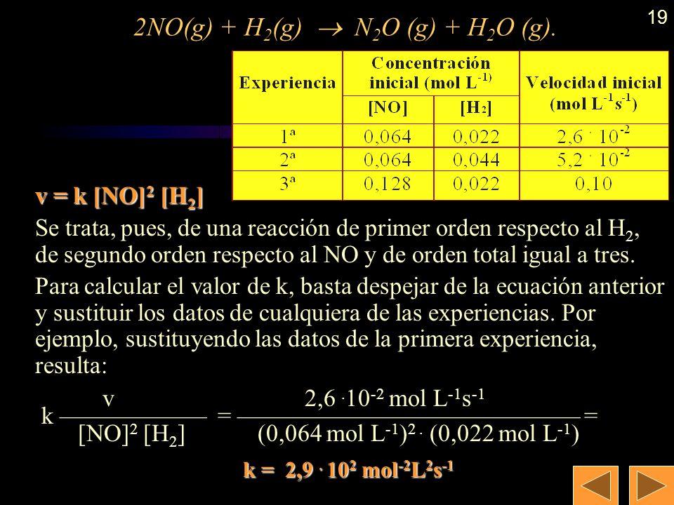 18 Ejercicio B: El oxido nítrico, NO, reacciona con hidrógeno for- mando óxido nitroso, N 2 O: 2NO(g) + H 2 (g) N 2 O (g) + H 2 O (g). En una serie de