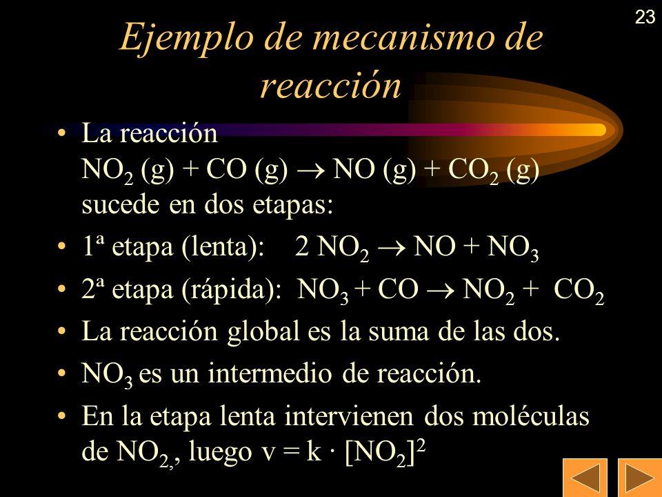 22 Mecanismos de reacción En la reacción elemental: H 2 (g) + I 2 (g) 2 HI (g) vista anteriormente, v = k · [H 2 · [I 2 Sin embargo, la mayoría de las