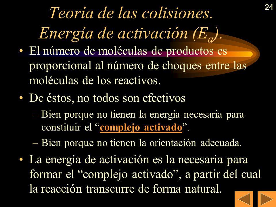 23 Ejemplo de mecanismo de reacción La reacción NO 2 (g) + CO (g) NO (g) + CO 2 (g) sucede en dos etapas: 1ª etapa (lenta): 2 NO 2 NO + NO 3 2ª etapa