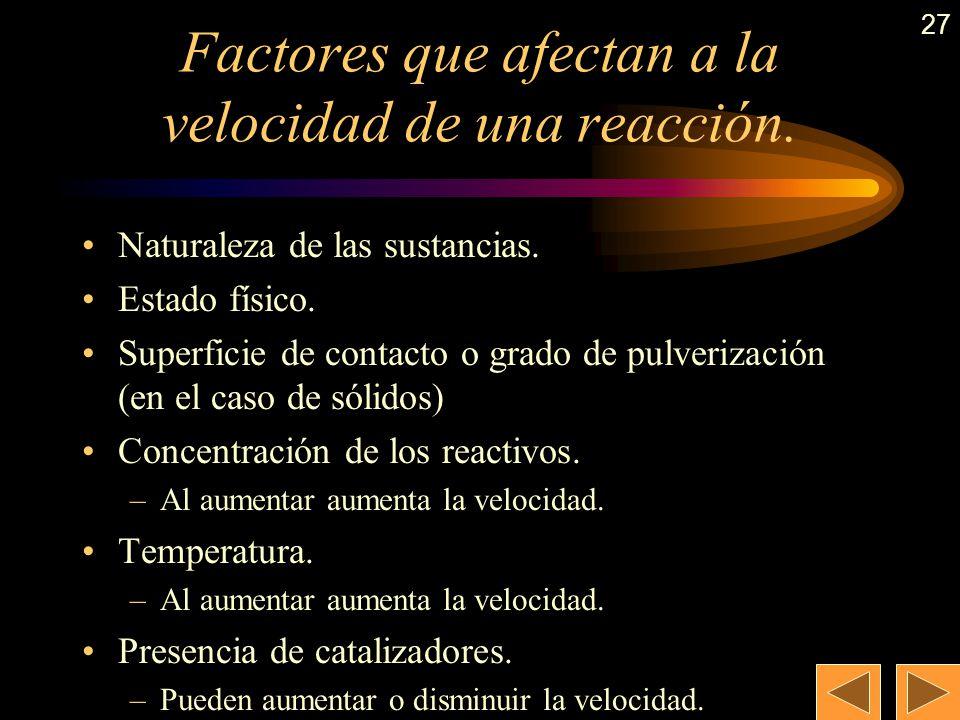 26 Perfil de una reacción reactivos productos Energía de activación Entalpía de reacción ( H) Entalpía Complejo activado