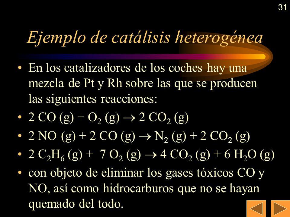 30 Catalizadores Intervienen en alguna etapa de la reacción pero no se modifican pues se recuperan al final y no aparece en la ecuación global ajustad