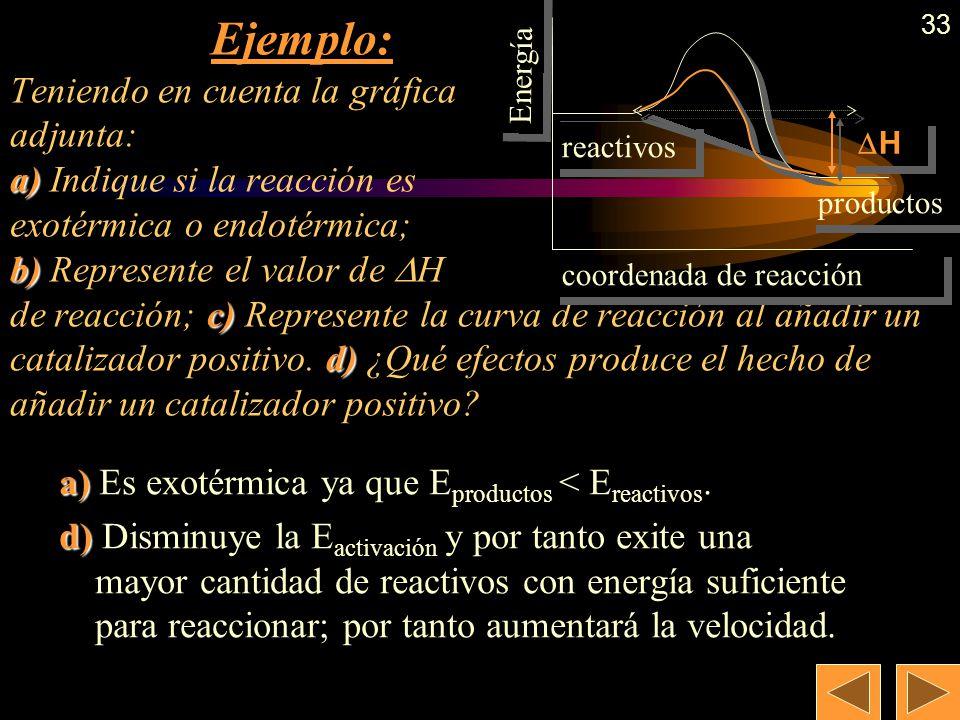 32 Gráfica de perfil de la reacción con y sin catalizador H E A sin catalizador Energía coordenada de reacción reactivos productos E A con catalizador