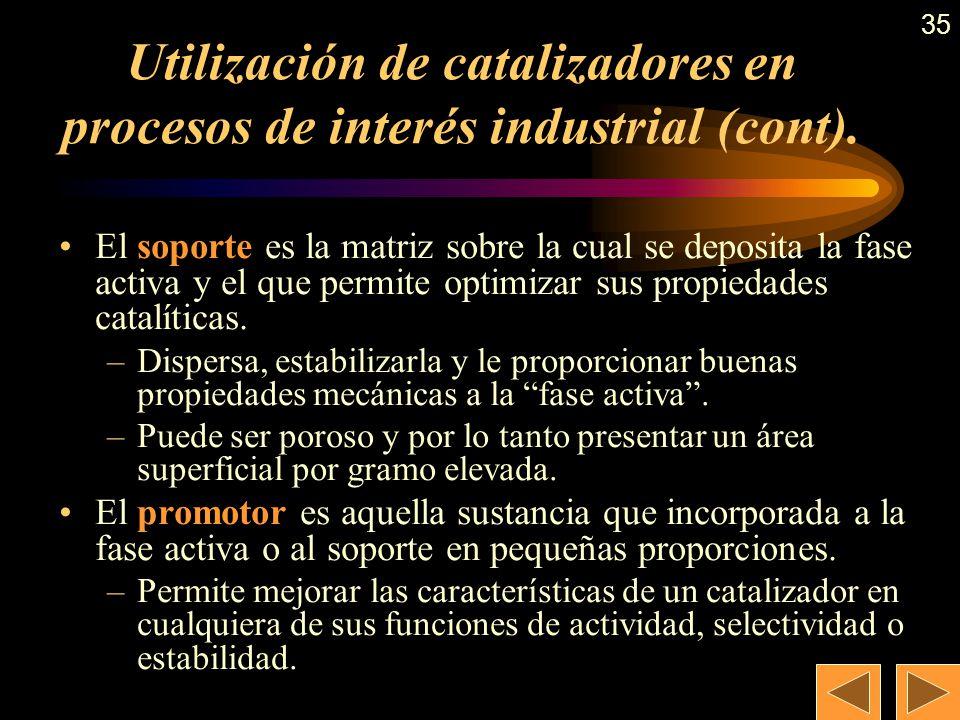 34 Utilización de catalizadores en procesos de interés industrial. La mayoría de los procesos industriales utilizan catalizadores sólidos. Estos sólid
