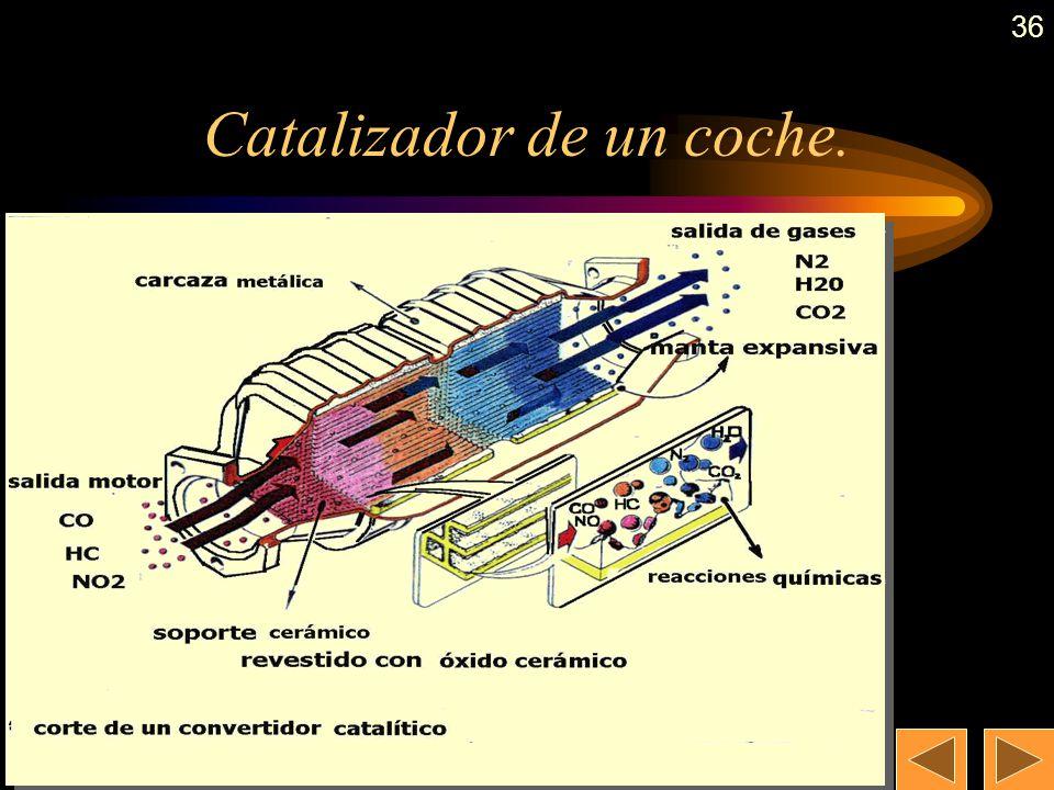 35 Utilización de catalizadores en procesos de interés industrial (cont). El soporte es la matriz sobre la cual se deposita la fase activa y el que pe