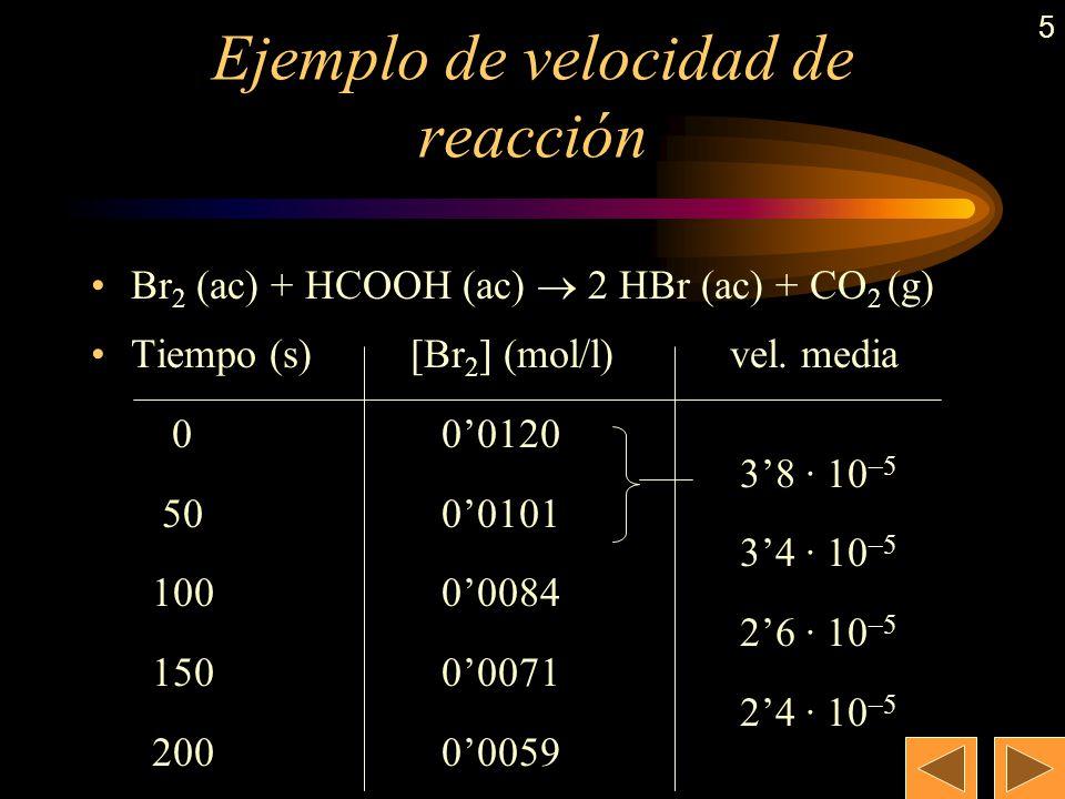 4 Gráfica de cinética química t (s) [HI] La velocidad de formación de un producto d[HI]/dt (tangente) va disminuyendo con el tiempo