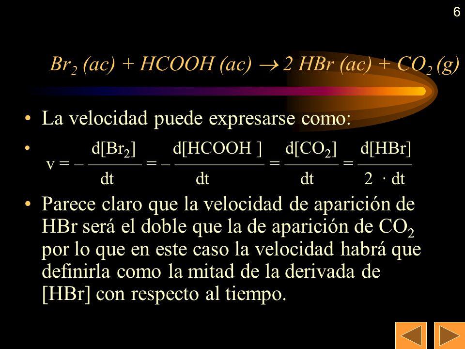 5 Ejemplo de velocidad de reacción Br 2 (ac) + HCOOH (ac) 2 HBr (ac) + CO 2 (g) Tiempo (s) [Br 2 (mol/l)vel. media 0 00120 38 · 10 –5 50 00101 34 · 10