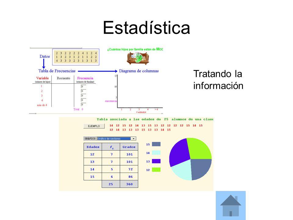 Estadística Tratando la información
