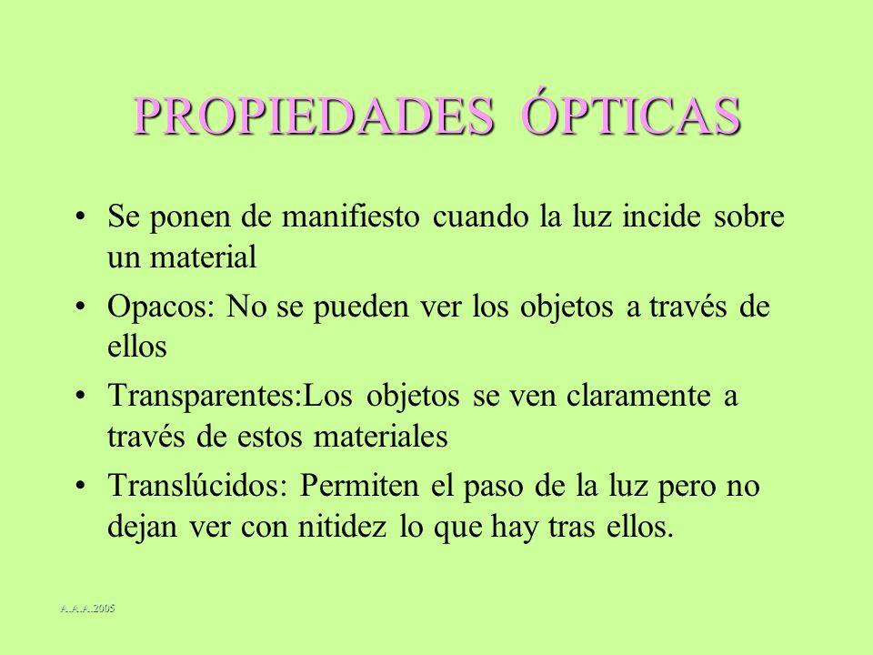 PROPIEDADES ÓPTICAS Se ponen de manifiesto cuando la luz incide sobre un material Opacos: No se pueden ver los objetos a través de ellos Transparentes