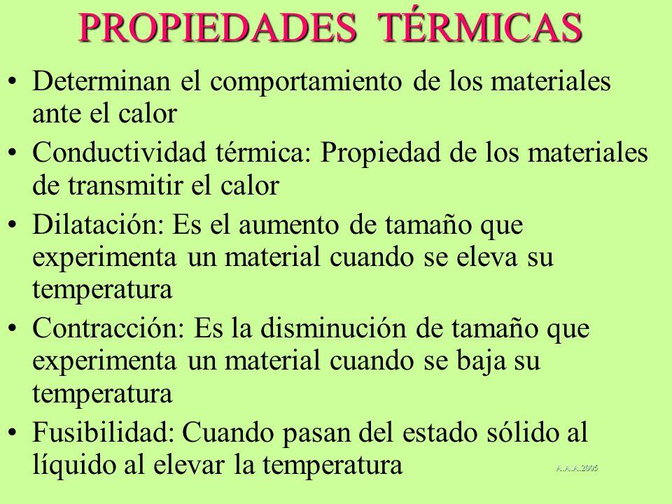 PROPIEDADES TÉRMICAS Determinan el comportamiento de los materiales ante el calor Conductividad térmica: Propiedad de los materiales de transmitir el