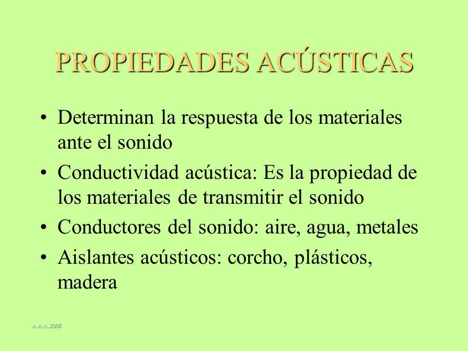 PROPIEDADES ACÚSTICAS Determinan la respuesta de los materiales ante el sonido Conductividad acústica: Es la propiedad de los materiales de transmitir