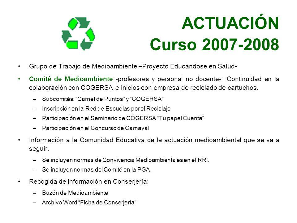 ACTUACIÓN Curso 2007-2008 Grupo de Trabajo de Medioambiente –Proyecto Educándose en Salud- Comité de Medioambiente -profesores y personal no docente-