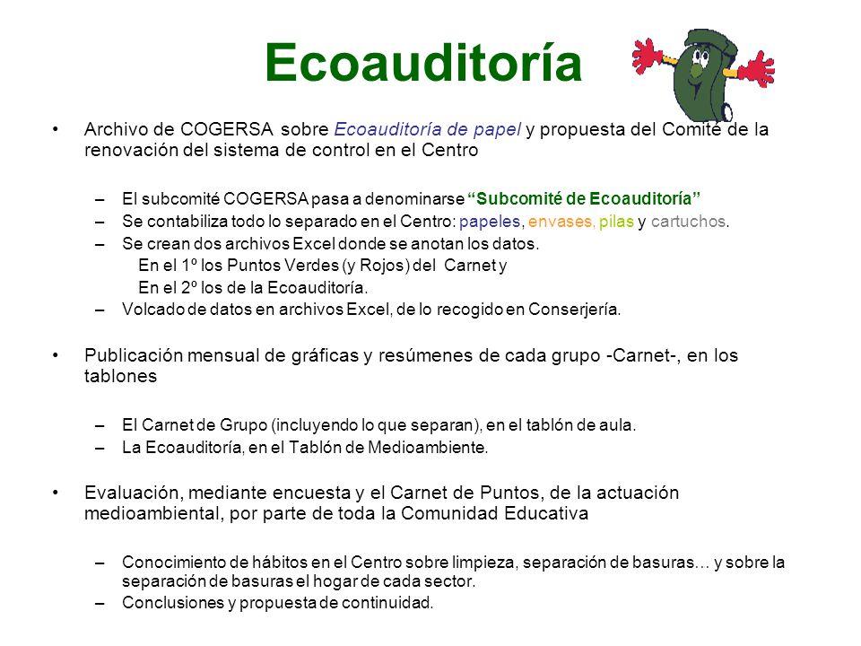 Ecoauditoría Archivo de COGERSA sobre Ecoauditoría de papel y propuesta del Comité de la renovación del sistema de control en el Centro –El subcomité