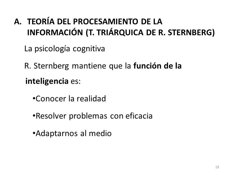 A.TEORÍA DEL PROCESAMIENTO DE LA INFORMACIÓN (T. TRIÁRQUICA DE R. STERNBERG) La psicología cognitiva R. Sternberg mantiene que la función de la inteli