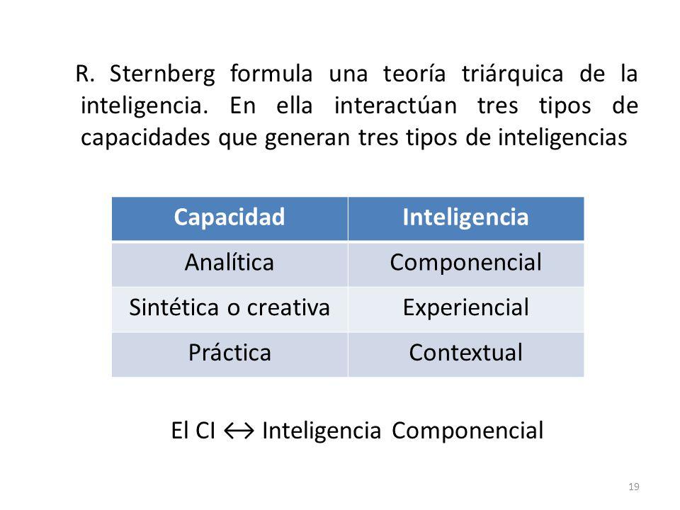 R. Sternberg formula una teoría triárquica de la inteligencia. En ella interactúan tres tipos de capacidades que generan tres tipos de inteligencias E