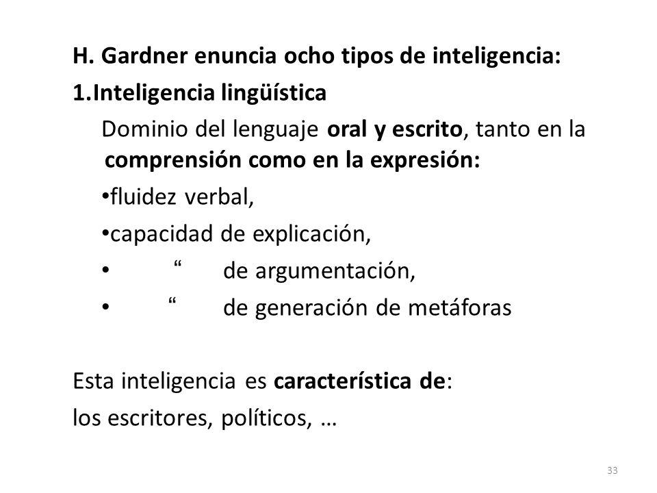 H. Gardner enuncia ocho tipos de inteligencia: 1.Inteligencia lingüística Dominio del lenguaje oral y escrito, tanto en la comprensión como en la expr