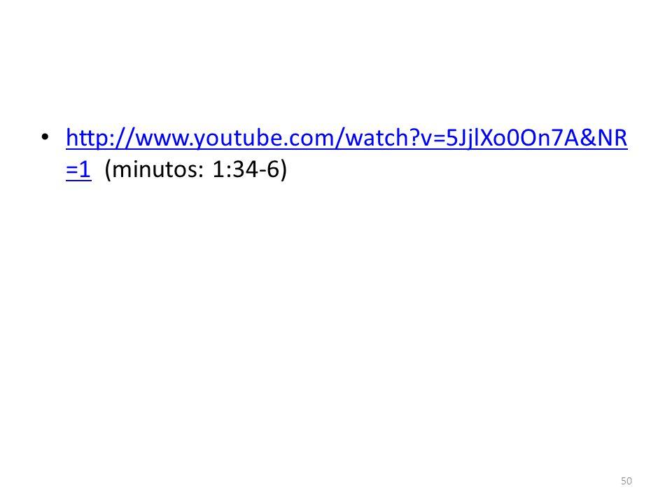 http://www.youtube.com/watch?v=5JjlXo0On7A&NR =1 (minutos: 1:34-6) http://www.youtube.com/watch?v=5JjlXo0On7A&NR =1 50