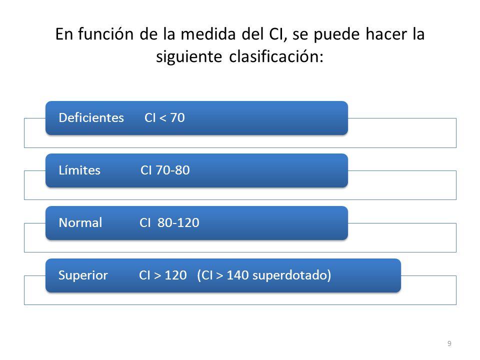En función de la medida del CI, se puede hacer la siguiente clasificación: Deficientes CI < 70Límites CI 70-80Normal CI 80-120Superior CI > 120 (CI >