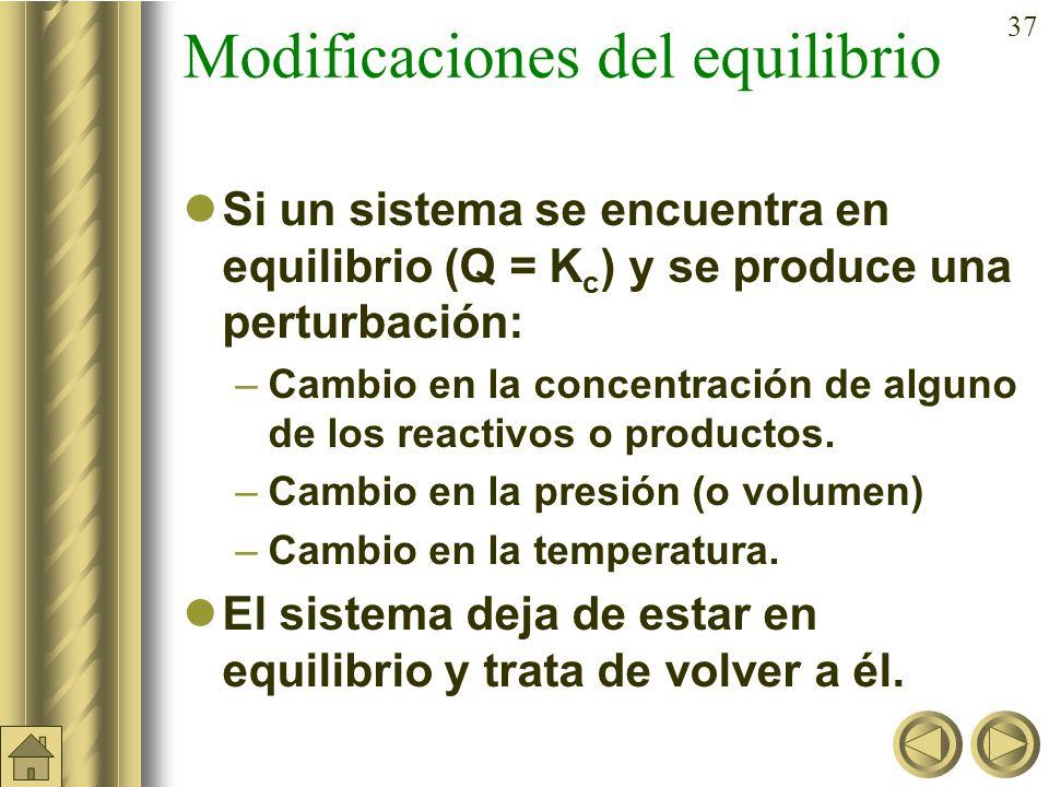 36 b) Ejemplo (cont.): b) Caso de no encontrarse, ¿cuantos moles de HI, H 2 e I 2 habrá en el equilibrio.