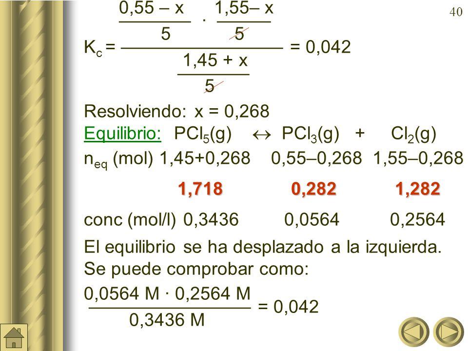 39 Ejemplo: En el equilibrio anterior: PCl 5 (g) PCl 3 (g) + Cl 2 (g) ya sabemos que partiendo de 2 moles de PCl 5 (g) en un volumen de 5 litros, el equilibrio se conseguía con 1,45 moles de PCl 5, 0,55 moles de PCl 3 y 0,55 moles de Cl 2 ¿cuántos moles habrá en el nuevo equilibrio si una vez alcanzado el primero añadimos 1 mol de Cl 2 al matraz.