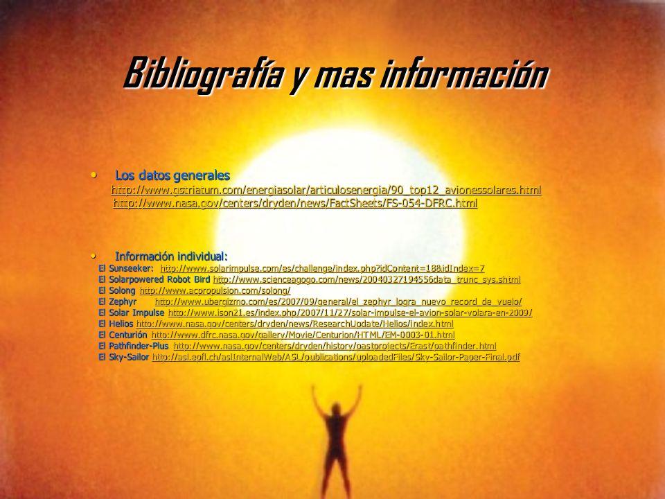 Bibliografía y mas información Los datos generales Los datos generales http://www.gstriatum.com/energiasolar/articulosenergia/90_top12_avionessolares.html http://www.gstriatum.com/energiasolar/articulosenergia/90_top12_avionessolares.htmlhttp://www.gstriatum.com/energiasolar/articulosenergia/90_top12_avionessolares.html http://www.nasa.gov/centers/dryden/news/FactSheets/FS-054-DFRC.html http://www.nasa.gov/centers/dryden/news/FactSheets/FS-054-DFRC.html http://www.nasa.gov/centers/dryden/news/FactSheets/FS-054-DFRC.html Información individual: Información individual: El Sunseeker: http://www.solarimpulse.com/es/challenge/index.php?idContent=18&idIndex=7 El Sunseeker: http://www.solarimpulse.com/es/challenge/index.php?idContent=18&idIndex=7http://www.solarimpulse.com/es/challenge/index.php?idContent=18&idIndex=7 El Solarpowered Robot Bird http://www.scienceagogo.com/news/20040327194556data_trunc_sys.shtml El Solarpowered Robot Bird http://www.scienceagogo.com/news/20040327194556data_trunc_sys.shtmlhttp://www.scienceagogo.com/news/20040327194556data_trunc_sys.shtml El Solong http://www.acpropulsion.com/solong/ El Solong http://www.acpropulsion.com/solong/http://www.acpropulsion.com/solong/ El Zephyr http://www.ubergizmo.com/es/2007/09/general/el_zephyr_logra_nuevo_record_de_vuelo/ El Zephyr http://www.ubergizmo.com/es/2007/09/general/el_zephyr_logra_nuevo_record_de_vuelo/http://www.ubergizmo.com/es/2007/09/general/el_zephyr_logra_nuevo_record_de_vuelo/ El Solar Impulse http://www.ison21.es/index.php/2007/11/27/solar-impulse-el-avion-solar-volara-en-2009/ El Solar Impulse http://www.ison21.es/index.php/2007/11/27/solar-impulse-el-avion-solar-volara-en-2009/http://www.ison21.es/index.php/2007/11/27/solar-impulse-el-avion-solar-volara-en-2009/ El Helios http://www.nasa.gov/centers/dryden/news/ResearchUpdate/Helios/index.html El Helios http://www.nasa.gov/centers/dryden/news/ResearchUpdate/Helios/index.htmlhttp://www.nasa.gov/centers/dryden/news/ResearchUpdate/Helios/inde