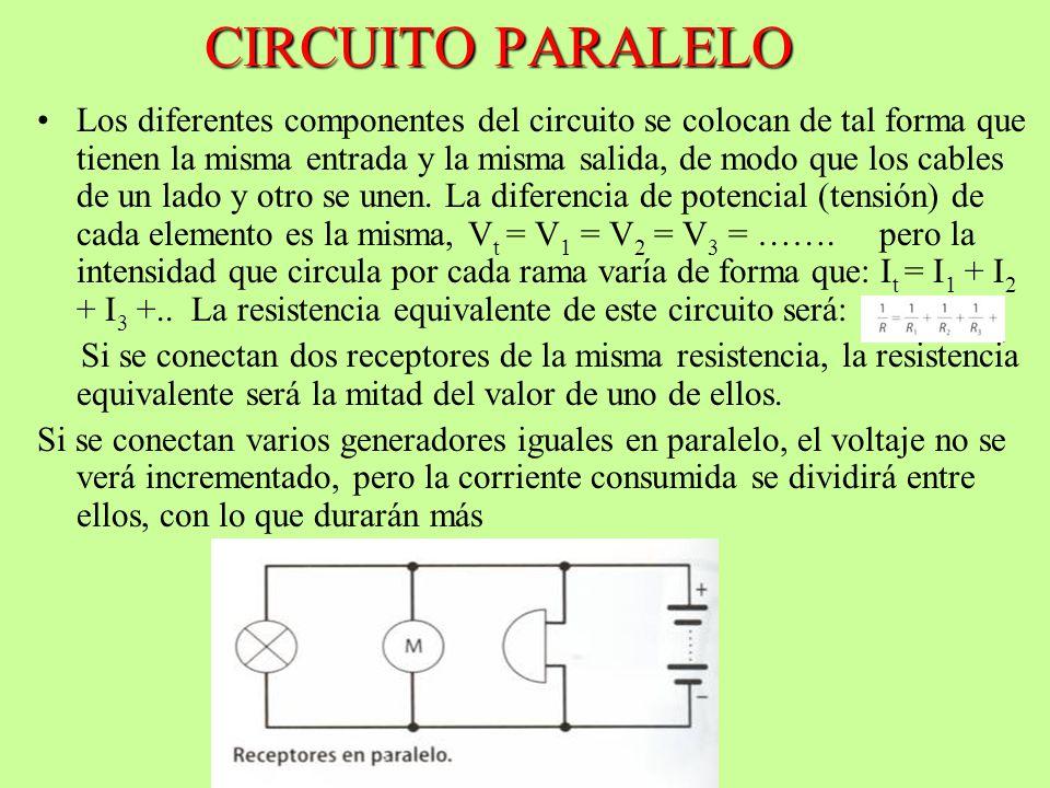CIRCUITO PARALELO Los diferentes componentes del circuito se colocan de tal forma que tienen la misma entrada y la misma salida, de modo que los cable