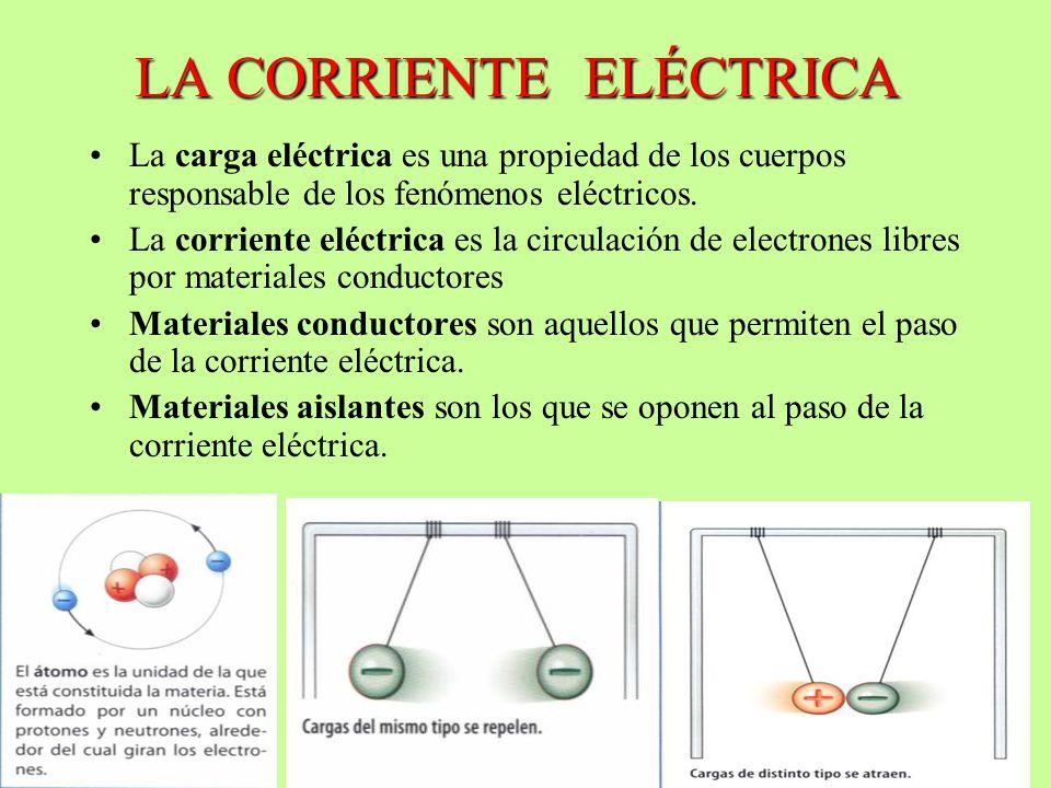 LA CORRIENTE ELÉCTRICA La carga eléctrica es una propiedad de los cuerpos responsable de los fenómenos eléctricos. La corriente eléctrica es la circul