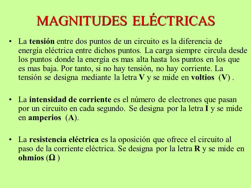 MAGNITUDES ELÉCTRICAS La tensión entre dos puntos de un circuito es la diferencia de energía eléctrica entre dichos puntos. La carga siempre circula d