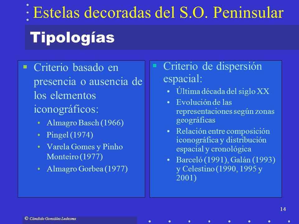 14 © Cándido González Ledesma Tipologías Criterio basado en presencia o ausencia de los elementos iconográficos: Almagro Basch (1966) Pingel (1974) Va