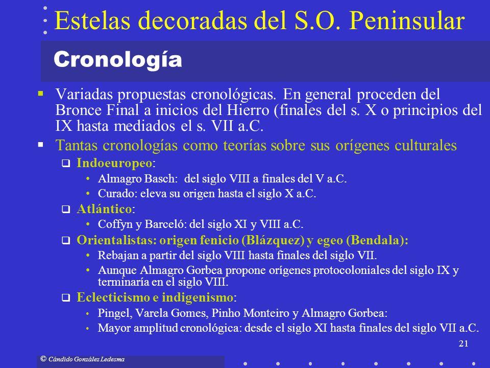 21 © Cándido González Ledesma Cronología Variadas propuestas cronológicas. En general proceden del Bronce Final a inicios del Hierro (finales del s. X