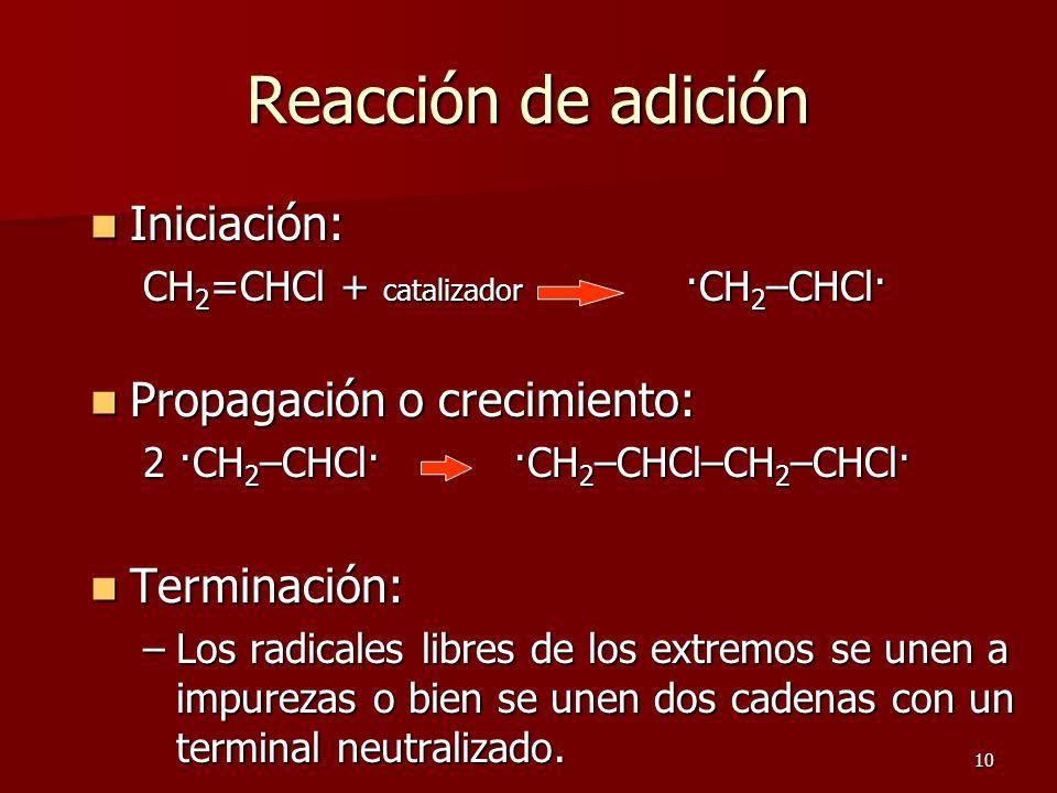 10 Reacción de adición Iniciación: Iniciación: CH 2 =CHCl + catalizador ·CH 2 –CHCl· Propagación o crecimiento: Propagación o crecimiento: 2 ·CH 2 –CH