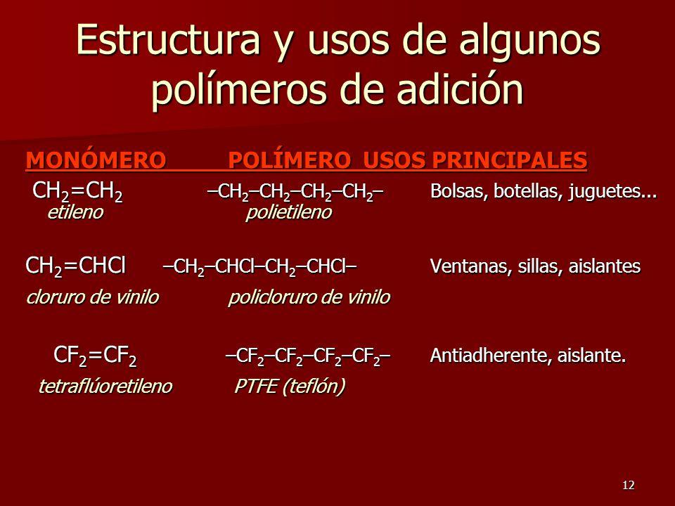 12 Estructura y usos de algunos polímeros de adición MONÓMEROPOLÍMERO USOS PRINCIPALES CH 2 =CH 2 –CH 2 –CH 2 –CH 2 –CH 2 – Bolsas, botellas, juguetes
