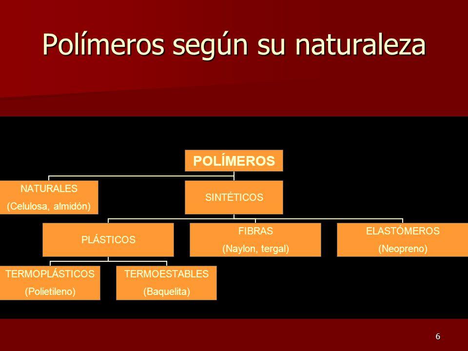 6 Polímeros según su naturaleza POLÍMEROS NATURALES (Celulosa, almidón) SINTÉTICOS PLÁSTICOS TERMOPLÁSTICOS (Polietileno) TERMOESTABLES (Baquelita) FI