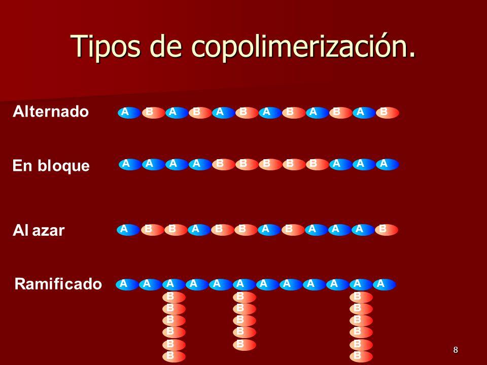 8 Tipos de copolimerización. Alternado AABBAABBAABB En bloque AABBAABBBAAA Al azar ABBABBAABABA Ramificado AA B B AA B B AAAAAAAA B B B B B B B B B B