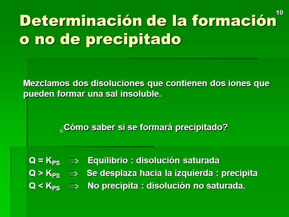 9 Producto de solubilidad (K S o P S ) en electrolitos de tipo AB En un electrolito de tipo AB el equilibrio de solubilidad viene determinado por: En