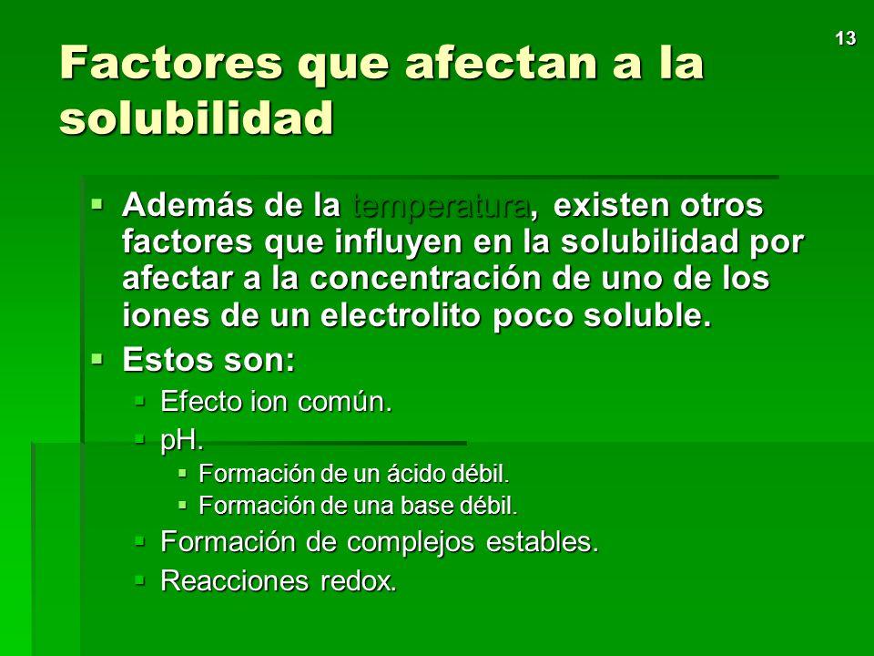 12 Producto de solubilidad en otro tipo de electrolito Tipo A 2 B: A 2 B (s) 2 A + (ac) + B 2 (ac) Tipo A 2 B: A 2 B (s) 2 A + (ac) + B 2 (ac) Conc. i