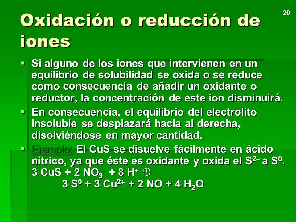 19 Formación de un complejo estable Un ion complejo es un ion formado por más de un átomo o grupo de átomos. Un ion complejo es un ion formado por más