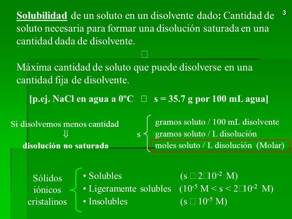 13 Factores que afectan a la solubilidad Además de la temperatura, existen otros factores que influyen en la solubilidad por afectar a la concentración de uno de los iones de un electrolito poco soluble.