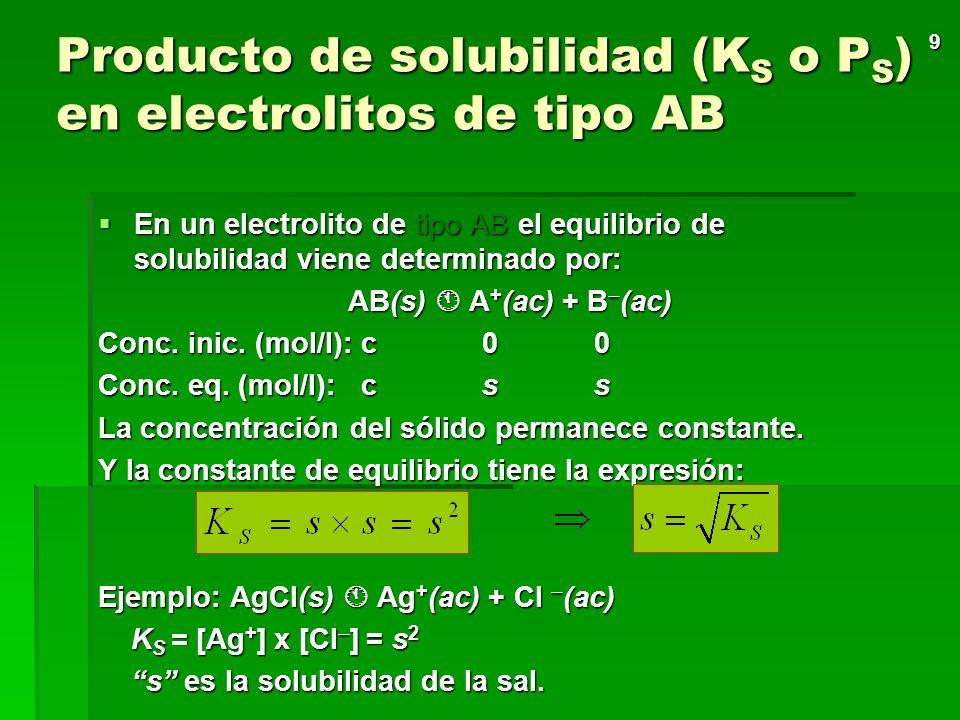 9 Producto de solubilidad (K S o P S ) en electrolitos de tipo AB En un electrolito de tipo AB el equilibrio de solubilidad viene determinado por: En un electrolito de tipo AB el equilibrio de solubilidad viene determinado por: AB(s) A + (ac) + B (ac) AB(s) A + (ac) + B (ac) Conc.