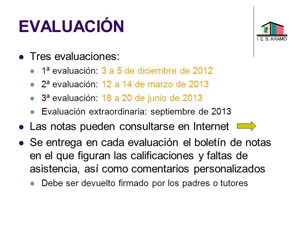 EVALUACIÓN Tres evaluaciones: 1ª evaluación: 3 a 5 de diciembre de 2012 2ª evaluación: 12 a 14 de marzo de 2013 3ª evaluación: 18 a 20 de junio de 201