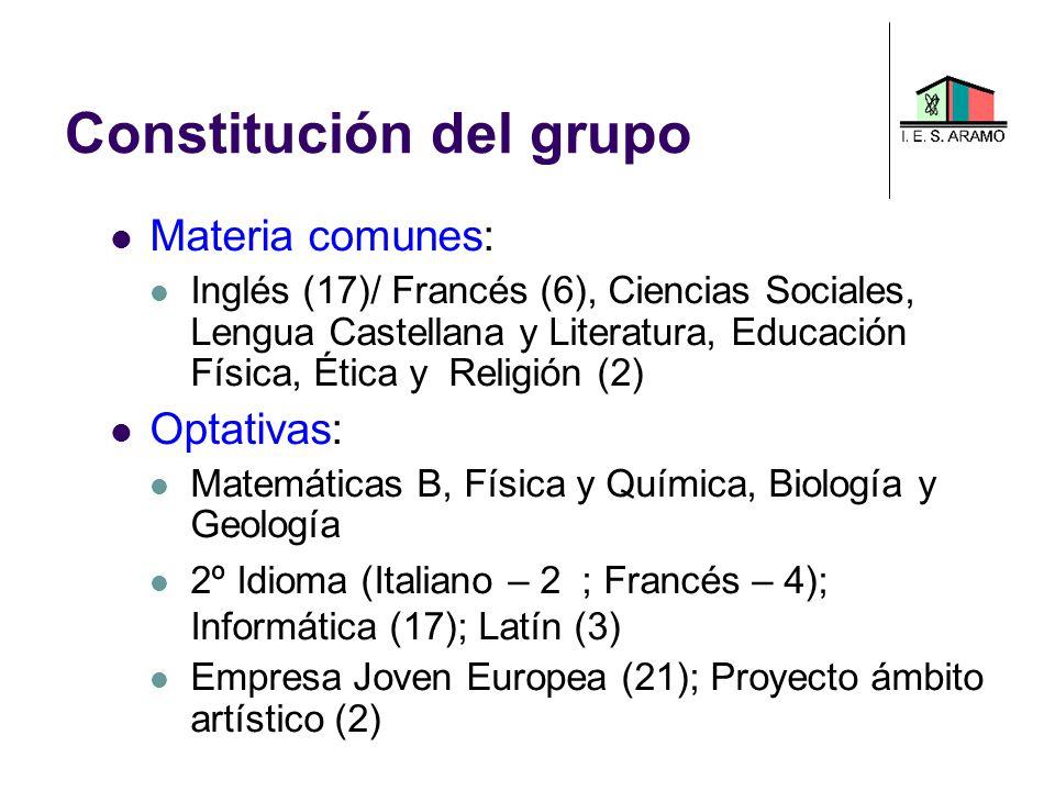 Constitución del grupo Materia comunes: Inglés (17)/ Francés (6), Ciencias Sociales, Lengua Castellana y Literatura, Educación Física, Ética y Religió