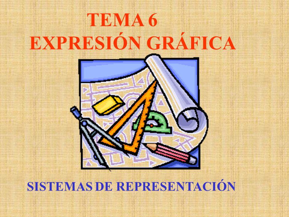 REPRESENTACIONES DE CONJUNTO Tipos de perspectivas Las perspectivas se obtienen como resultado de proyectar la imagen del objeto sobre un plano oblicuo a el.