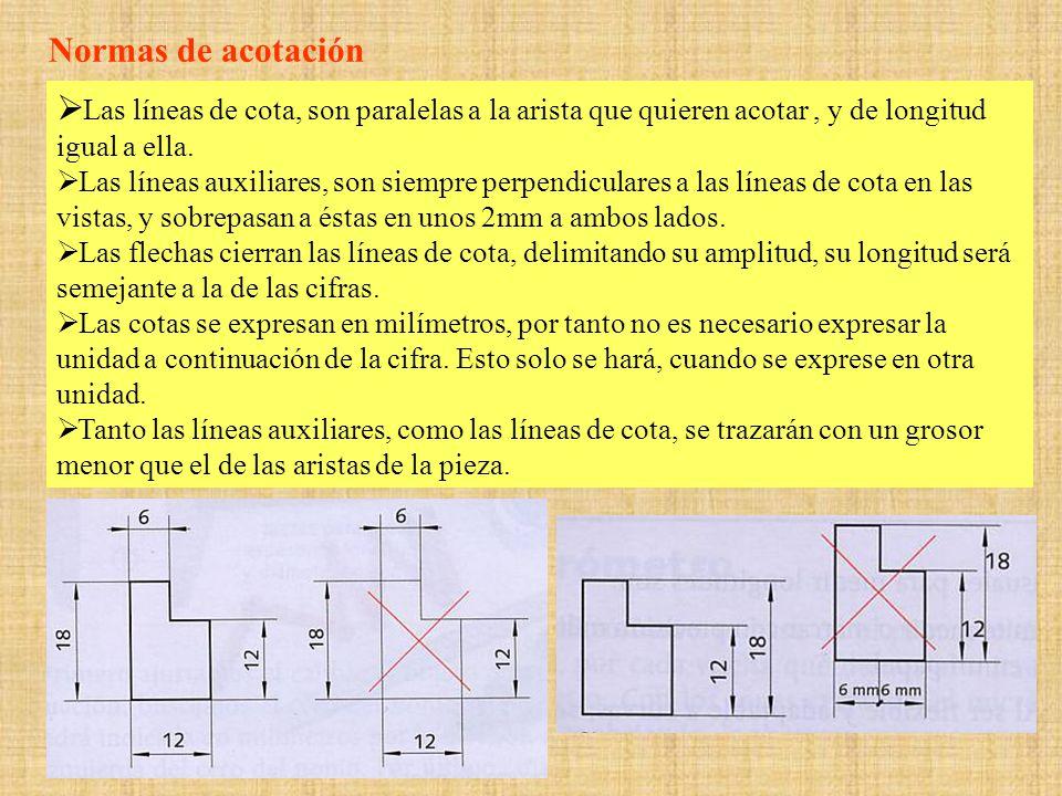Todas las cifras utilizadas para acotar, tendrán el mismo tamaño, se colocarán sobre la línea de cota y en el centro.