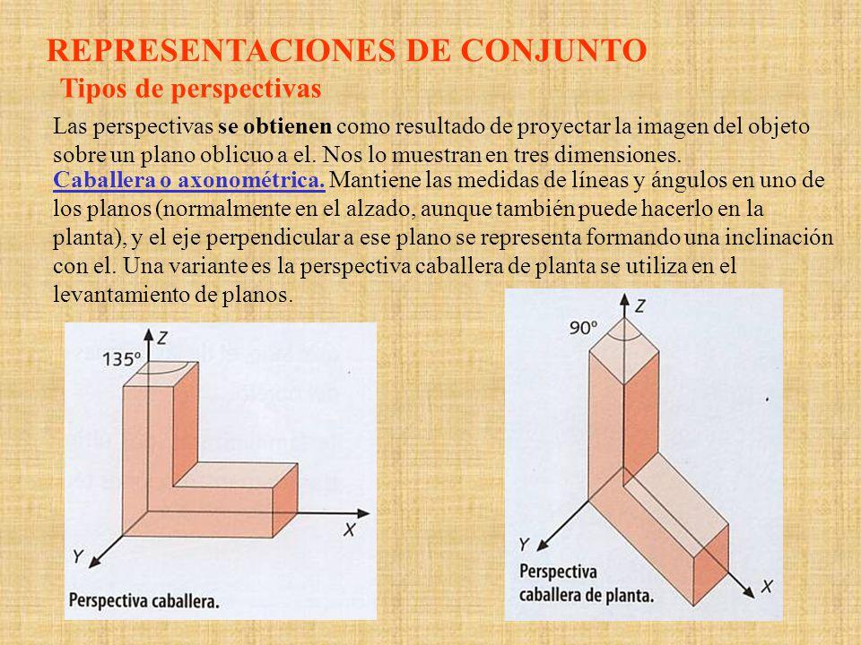 Isométrica.