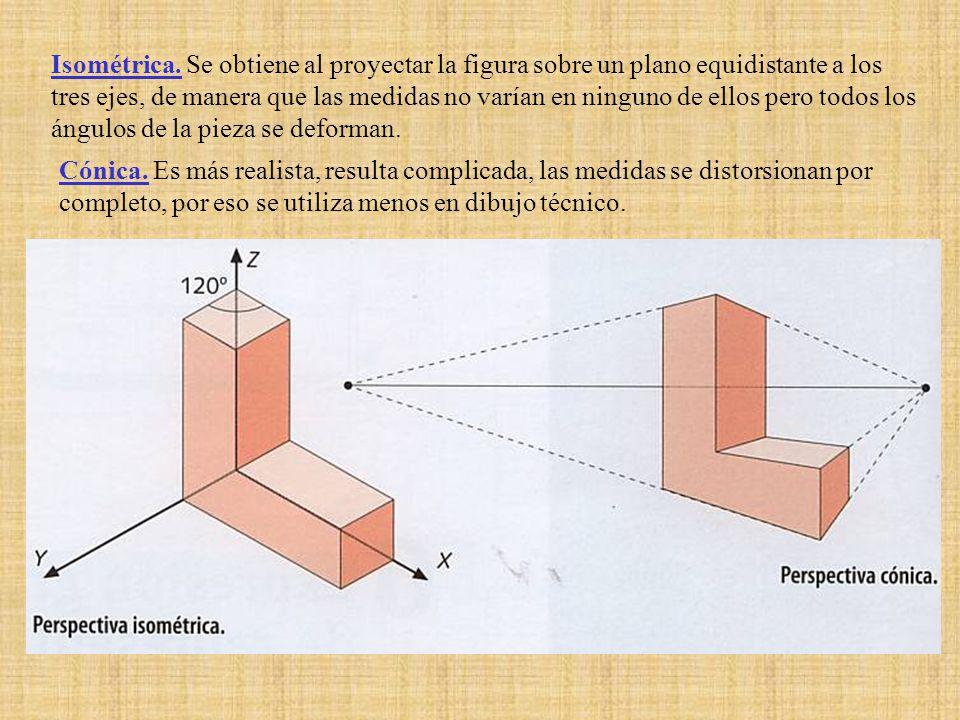Relación entre perspectivas y sistema diédrico.